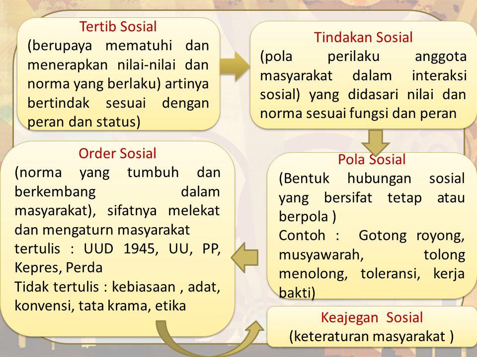 Tertib Sosial (berupaya mematuhi dan menerapkan nilai-nilai dan norma yang berlaku) artinya bertindak sesuai dengan peran dan status) Tertib Sosial (b