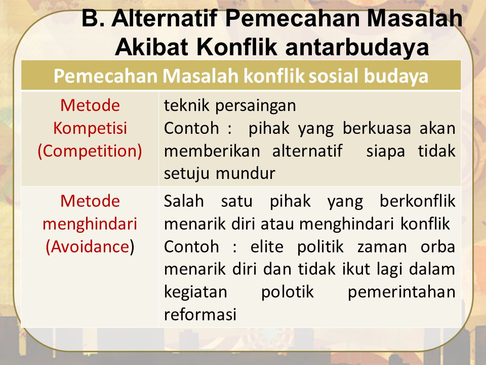 B. Alternatif Pemecahan Masalah Akibat Konflik antarbudaya Pemecahan Masalah konflik sosial budaya Metode Kompetisi (Competition) teknik persaingan Co