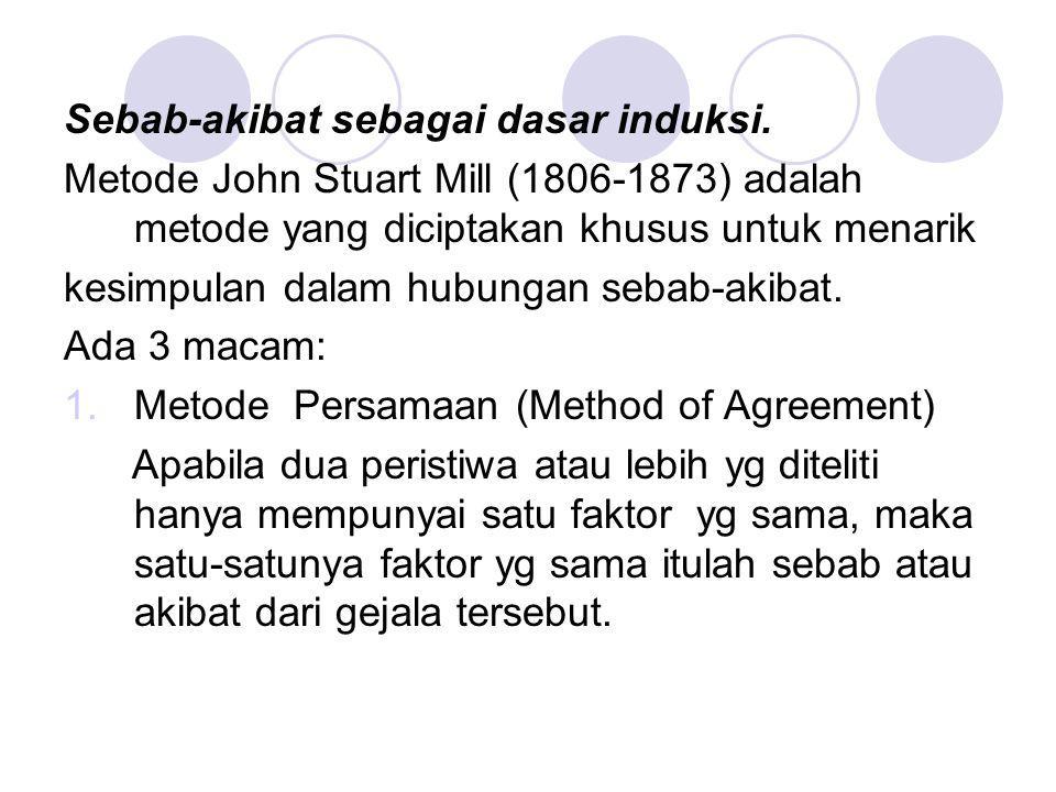Sebab-akibat sebagai dasar induksi. Metode John Stuart Mill (1806-1873) adalah metode yang diciptakan khusus untuk menarik kesimpulan dalam hubungan s