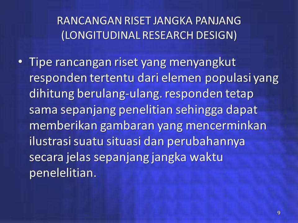 RANCANGAN RISET JANGKA PANJANG (LONGITUDINAL RESEARCH DESIGN) Tipe rancangan riset yang menyangkut responden tertentu dari elemen populasi yang dihitu