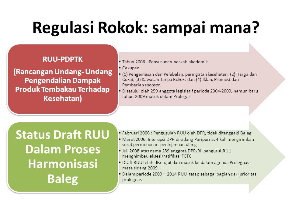 Regulasi Rokok: sampai mana.