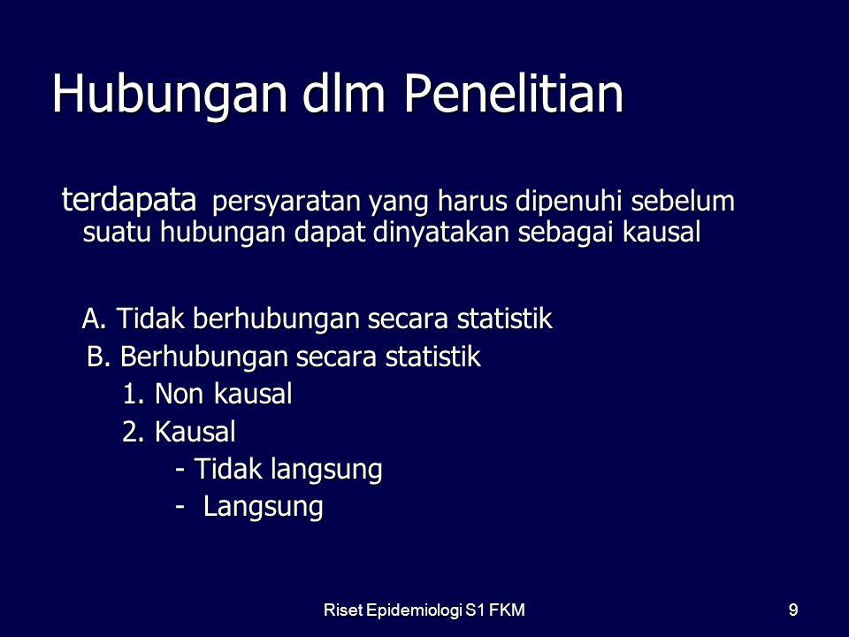 Riset Epidemiologi S1 FKM9 Hubungan dlm Penelitian terdapata persyaratan yang harus dipenuhi sebelum suatu hubungan dapat dinyatakan sebagai kausal terdapata persyaratan yang harus dipenuhi sebelum suatu hubungan dapat dinyatakan sebagai kausal A.