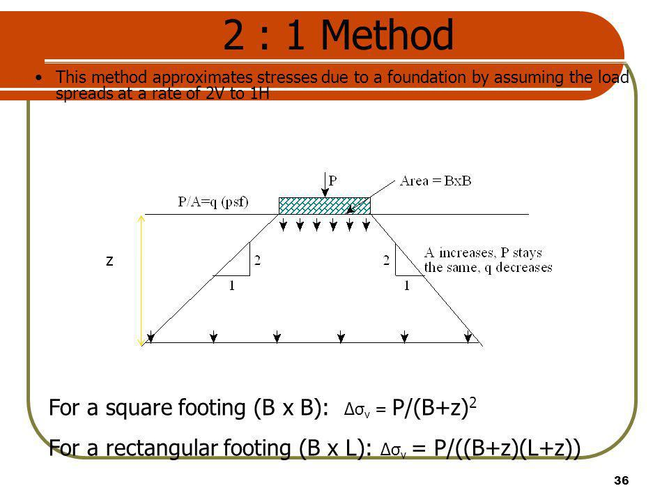 36 2 : 1 Method This method approximates stresses due to a foundation by assuming the load spreads at a rate of 2V to 1H For a square footing (B x B): Δσ v = P/(B+z) 2 For a rectangular footing (B x L): Δσ v = P/((B+z)(L+z)) z