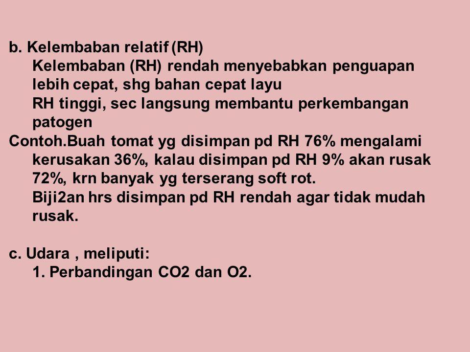 b. Kelembaban relatif (RH) Kelembaban (RH) rendah menyebabkan penguapan lebih cepat, shg bahan cepat layu RH tinggi, sec langsung membantu perkembanga