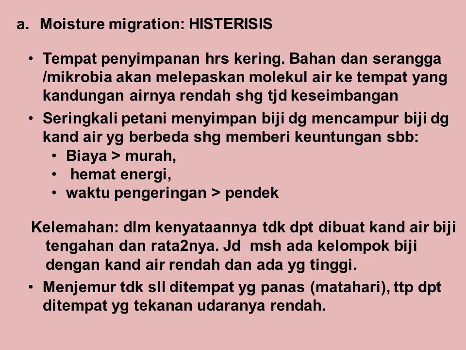 a.Moisture migration: HISTERISIS Tempat penyimpanan hrs kering. Bahan dan serangga /mikrobia akan melepaskan molekul air ke tempat yang kandungan airn