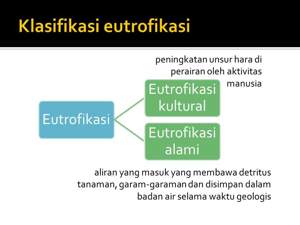 Eutrofikasi Eutrofikasi kultural Eutrofikasi alami peningkatan unsur hara di perairan oleh aktivitas manusia aliran yang masuk yang membawa detritus tanaman, garam-garaman dan disimpan dalam badan air selama waktu geologis