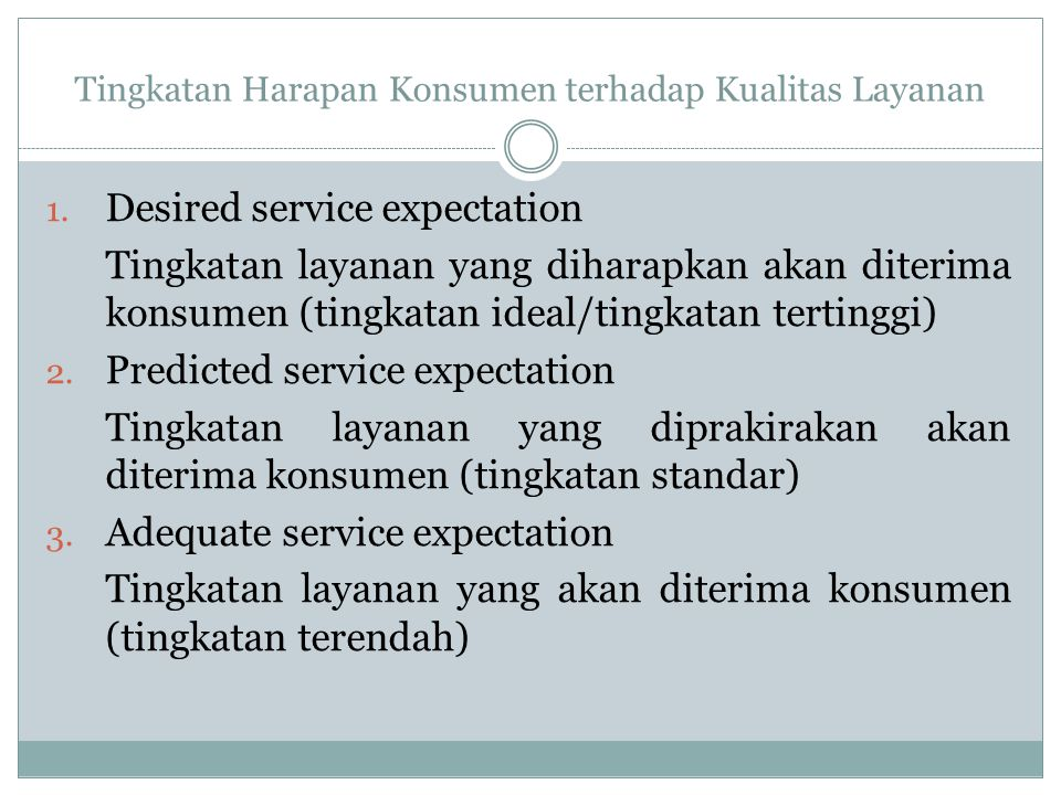Tingkatan Harapan Konsumen terhadap Kualitas Layanan 1.