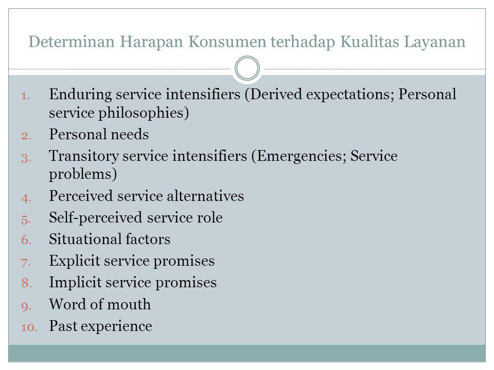 Determinan Harapan Konsumen terhadap Kualitas Layanan 1.