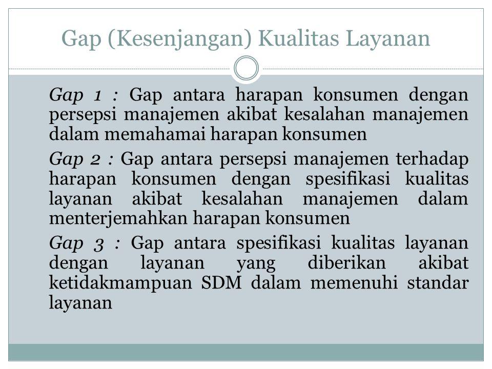 Gap (Kesenjangan) Kualitas Layanan Gap 1 : Gap antara harapan konsumen dengan persepsi manajemen akibat kesalahan manajemen dalam memahamai harapan konsumen Gap 2 : Gap antara persepsi manajemen terhadap harapan konsumen dengan spesifikasi kualitas layanan akibat kesalahan manajemen dalam menterjemahkan harapan konsumen Gap 3 : Gap antara spesifikasi kualitas layanan dengan layanan yang diberikan akibat ketidakmampuan SDM dalam memenuhi standar layanan