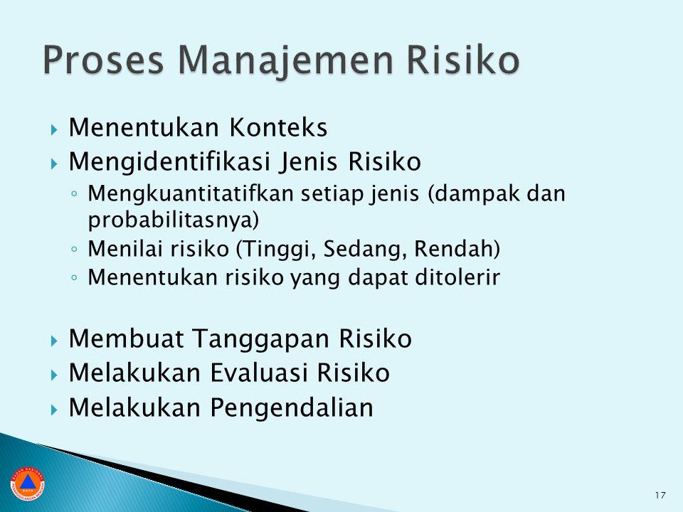  Menentukan Konteks  Mengidentifikasi Jenis Risiko ◦ Mengkuantitatifkan setiap jenis (dampak dan probabilitasnya) ◦ Menilai risiko (Tinggi, Sedang, Rendah) ◦ Menentukan risiko yang dapat ditolerir  Membuat Tanggapan Risiko  Melakukan Evaluasi Risiko  Melakukan Pengendalian 17