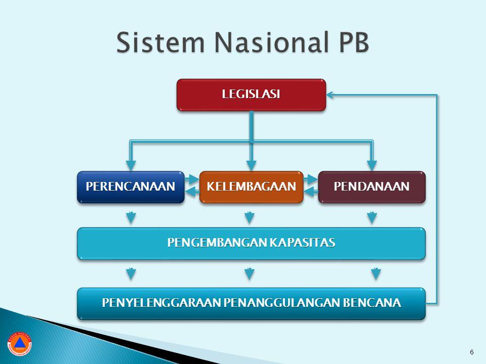  Pemaduan PB dalam Perencanaan Pembangunan (Nasional/Daerah) ◦ PB dalam RPJP (D), RPJM (D) dan RKP (D) ◦ Penyusunan RAN-PRB dan RAD-PRB  Perencanaan PB ◦ Pembuatan Rencana PB (DM Plan) ◦ Rencana Mitigasi (Mitigation Plan) ◦ Rencana Kontinjensi (Contingency Plan) ◦ Rencana Operasi (Operation Plan) ◦ Rencana Pemulihan (Recovery Plan) 7