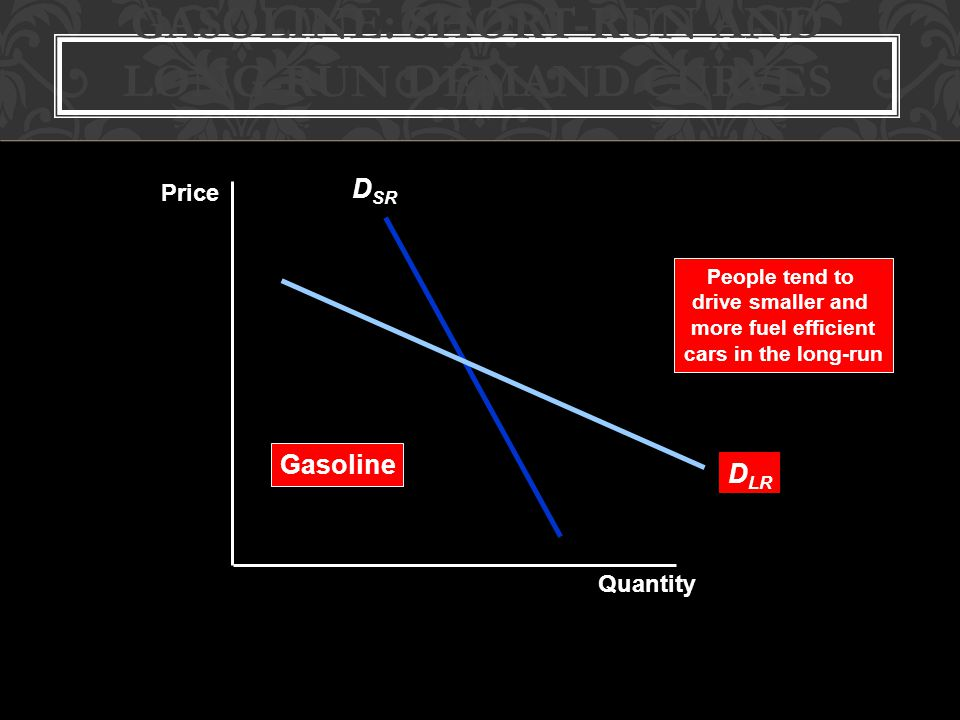 GASOLINE: SHORT-RUN AND LONG-RUN DEMAND CURVES D SR D LR People tend to drive smaller and more fuel efficient cars in the long-run Gasoline Quantity Price