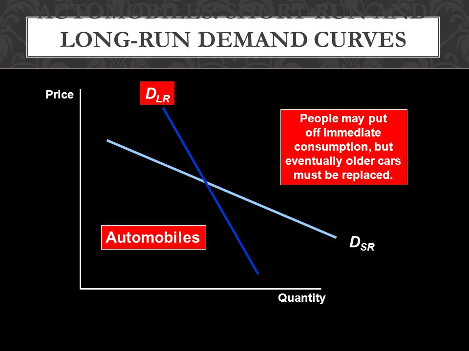 AUTOMOBILES: SHORT-RUN AND LONG-RUN DEMAND CURVES D SR D LR People may put off immediate consumption, but eventually older cars must be replaced.