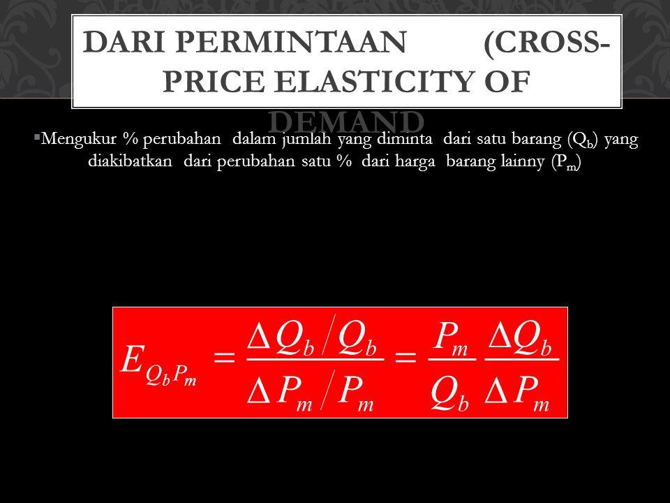  Mengukur % perubahan dalam jumlah yang diminta dari satu barang (Q b ) yang diakibatkan dari perubahan satu % dari harga barang lainny (P m ) ELASTISITAS HARGA SILANG DARI PERMINTAAN (CROSS- PRICE ELASTICITY OF DEMAND m b b m mm bb PQ P Q Q P PP QQ E mb      