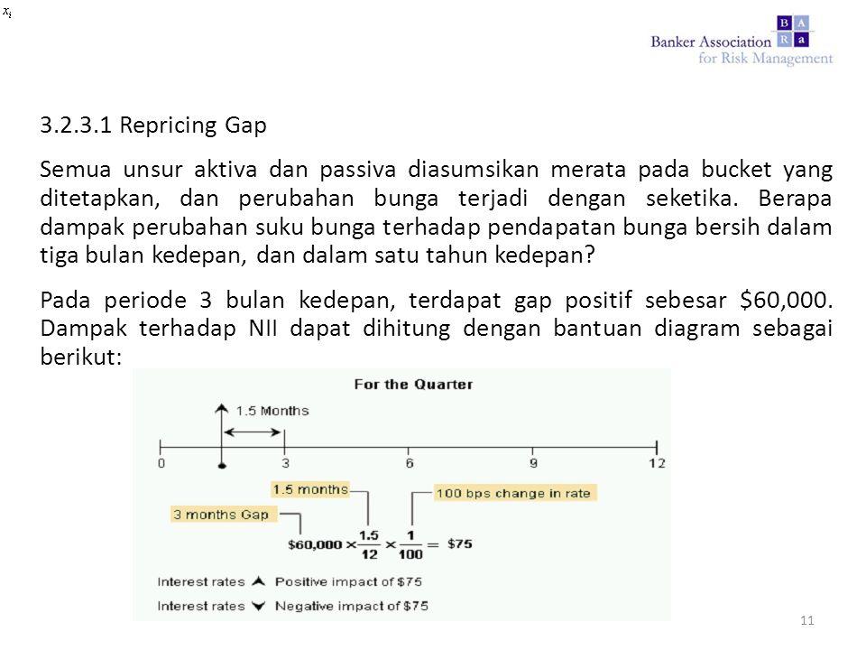 3.2.3.1 Repricing Gap Semua unsur aktiva dan passiva diasumsikan merata pada bucket yang ditetapkan, dan perubahan bunga terjadi dengan seketika. Bera