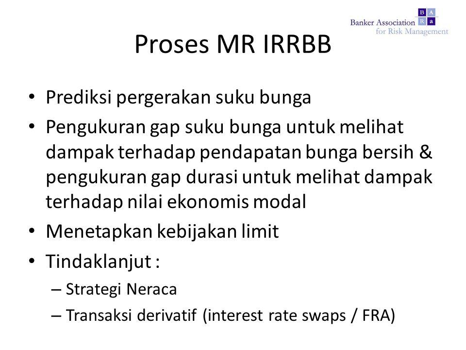 Proses MR IRRBB Prediksi pergerakan suku bunga Pengukuran gap suku bunga untuk melihat dampak terhadap pendapatan bunga bersih & pengukuran gap durasi