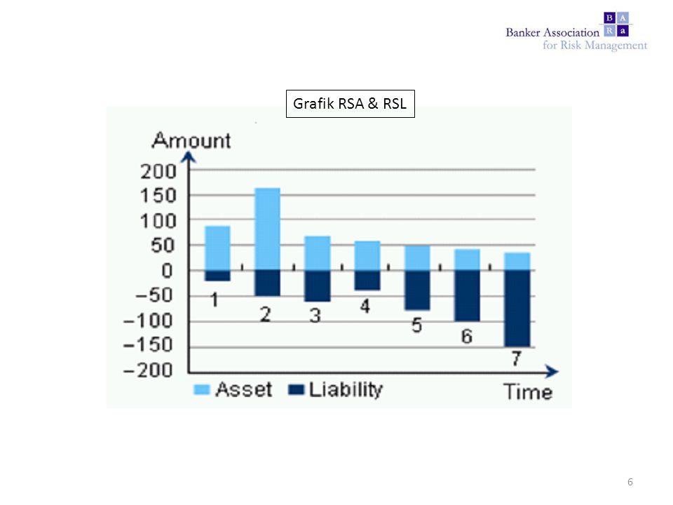 Grafik RSA & RSL 6