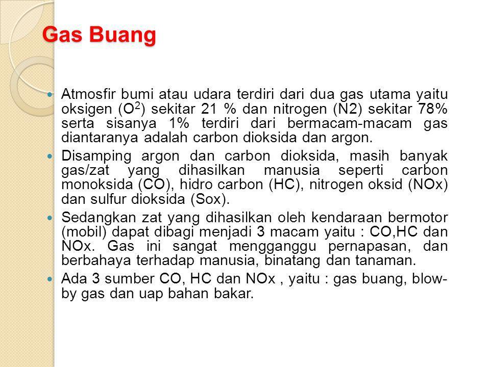Gas Carbon Monoksida Gas CO dihasilkan oleh pembakaran yang tidak sempurna akibat dari kekurangan oksigen pada pembakaran (campuran gemuk).