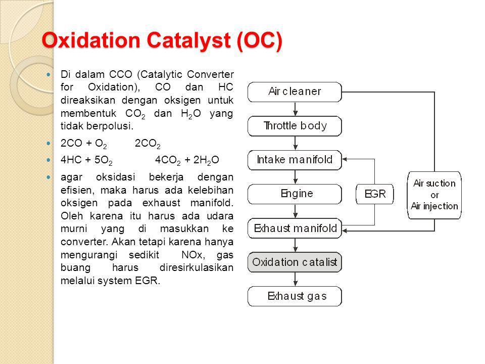 Oxidation Catalyst (OC) Di dalam CCO (Catalytic Converter for Oxidation), CO dan HC direaksikan dengan oksigen untuk membentuk CO 2 dan H 2 O yang tid