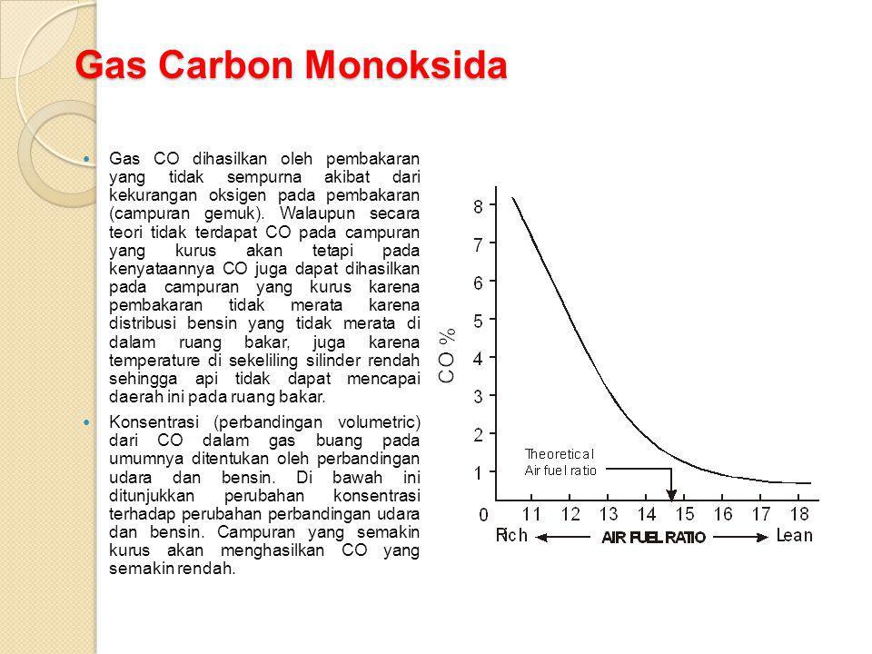 Gas Carbon Monoksida Gas CO dihasilkan oleh pembakaran yang tidak sempurna akibat dari kekurangan oksigen pada pembakaran (campuran gemuk). Walaupun s