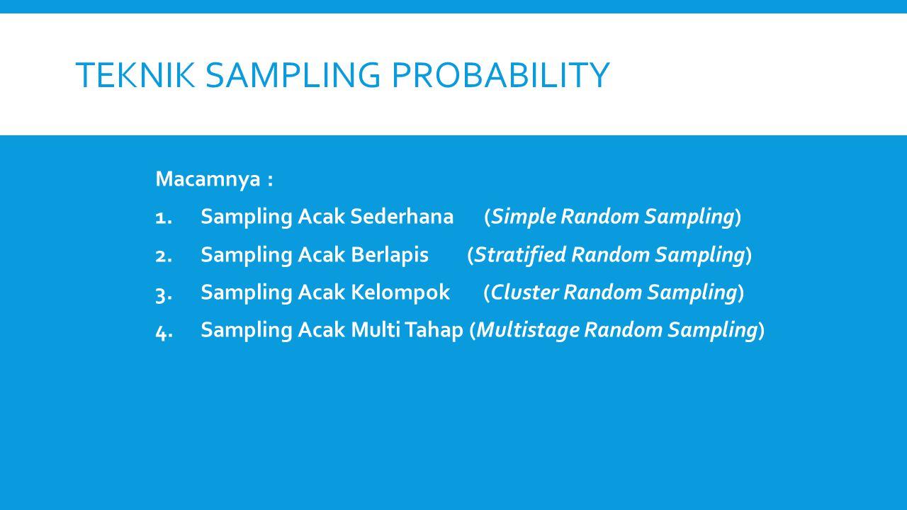 TEKNIK SAMPLING PROBABILITY Macamnya : 1.Sampling Acak Sederhana (Simple Random Sampling) 2.Sampling Acak Berlapis (Stratified Random Sampling) 3.Samp