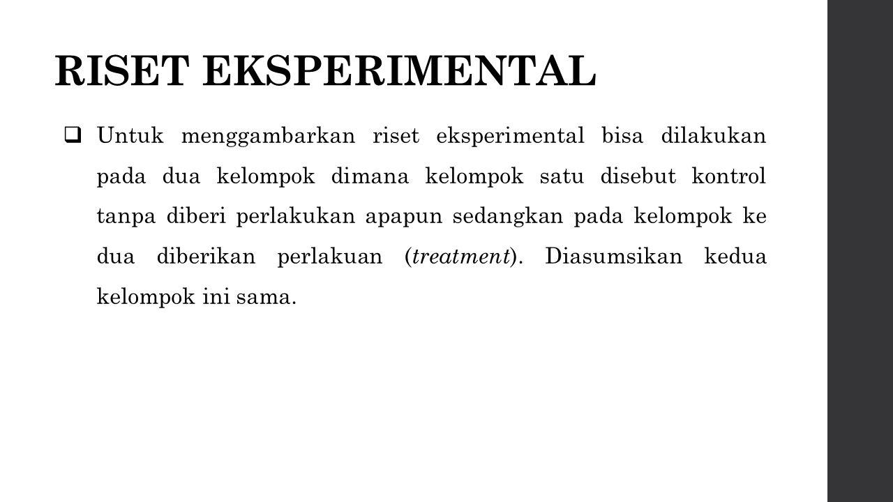 RISET EKSPERIMENTAL  Untuk menggambarkan riset eksperimental bisa dilakukan pada dua kelompok dimana kelompok satu disebut kontrol tanpa diberi perlakukan apapun sedangkan pada kelompok ke dua diberikan perlakuan ( treatment ).