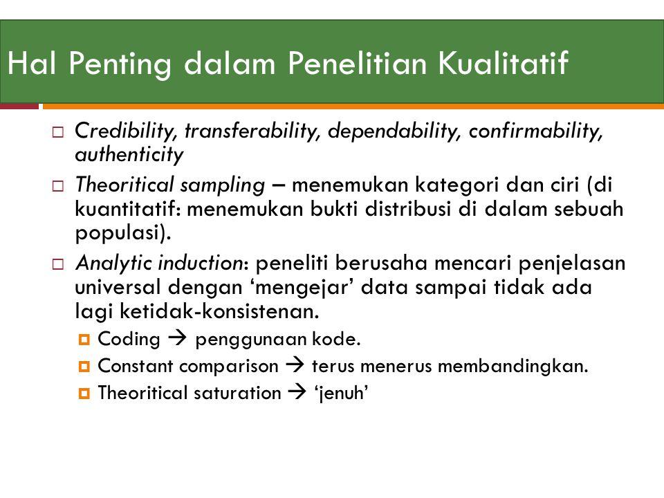 Hal Penting dalam Penelitian Kualitatif  Credibility, transferability, dependability, confirmability, authenticity  Theoritical sampling – menemukan