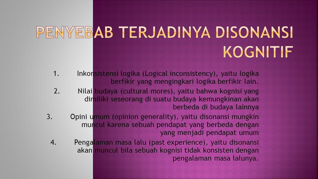 1.Inkonsistensi logika (Logical inconsistency), yaitu logika berfikir yang mengingkari logika berfikir lain.