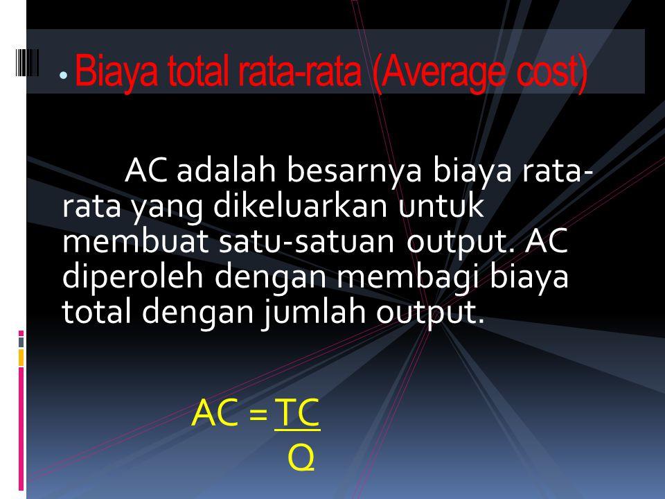 AC adalah besarnya biaya rata- rata yang dikeluarkan untuk membuat satu-satuan output. AC diperoleh dengan membagi biaya total dengan jumlah output. A