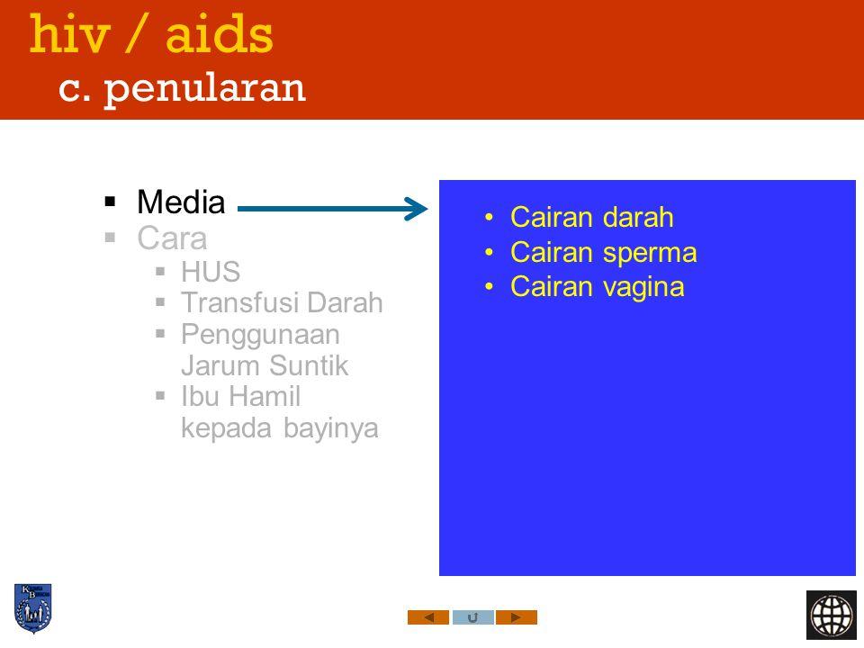 hiv / aids c. penularan  Media  Cara  HUS  Transfusi Darah  Penggunaan Jarum Suntik  Ibu Hamil kepada bayinya Cairan darah Cairan sperma Cairan