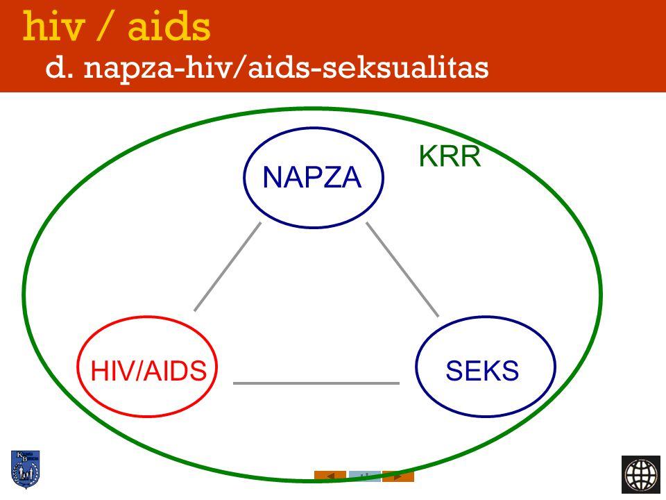 hiv / aids d. napza-hiv/aids-seksualitas NAPZA HIV/AIDSSEKS KRR
