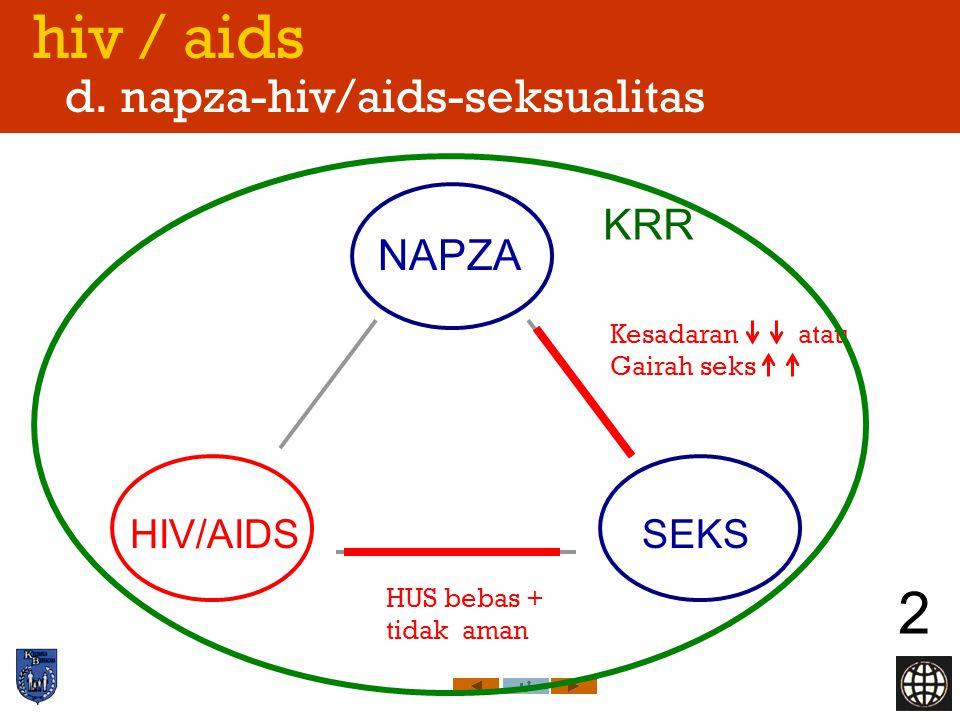 hiv / aids d. napza-hiv/aids-seksualitas NAPZA HIV/AIDSSEKS 2 Kesadaran atau Gairah seks HUS bebas + tidak aman KRR