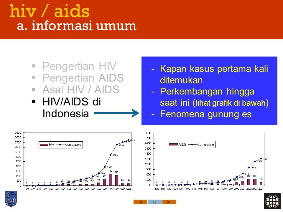 hiv / aids a. informasi umum  Pengertian HIV  Pengertian AIDS  Asal HIV / AIDS  HIV/AIDS di Indonesia -Kapan kasus pertama kali ditemukan -Perkemb