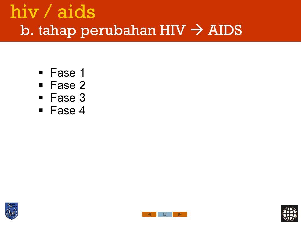 hiv / aids b.
