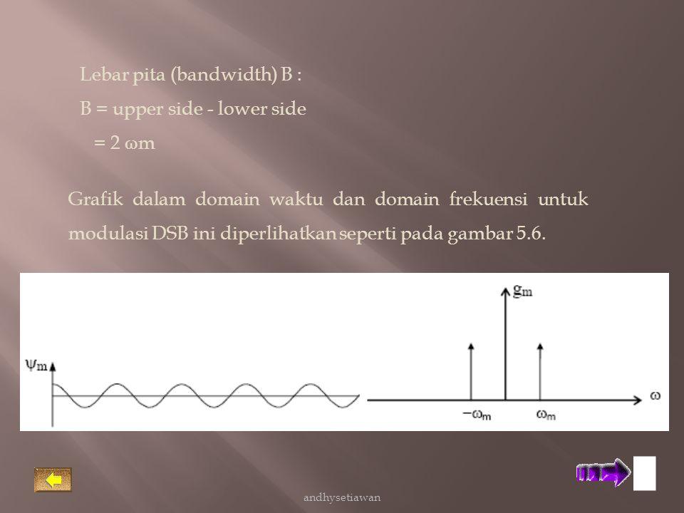 Grafik dalam domain waktu dan domain frekuensi untuk modulasi DSB ini diperlihatkan seperti pada gambar 5.6. Lebar pita (bandwidth) B : B = upper side