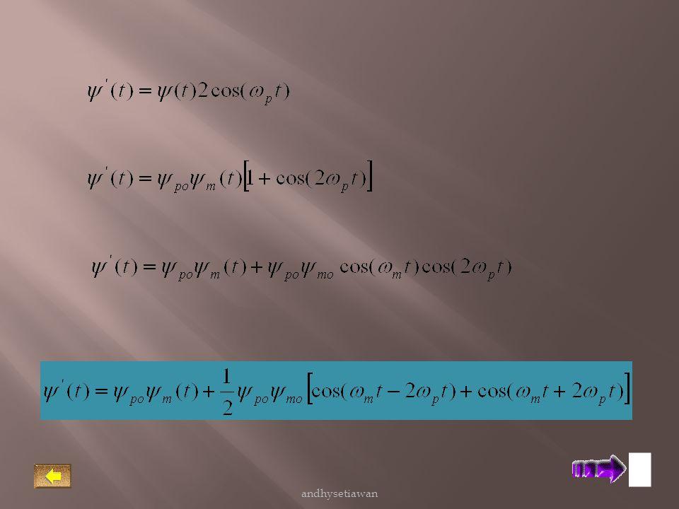 Dalam domain frekuensi : andhysetiawan