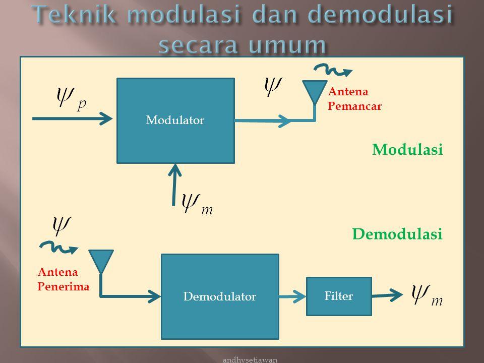 Modulator Antena Pemancar Demodulator Antena Penerima Filter Modulasi Demodulasi