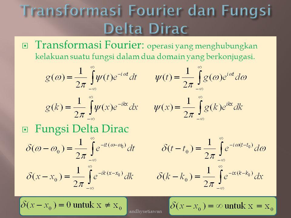  Transformasi Fourier: operasi yang menghubungkan kelakuan suatu fungsi dalam dua domain yang berkonjugasi.  Fungsi Delta Dirac andhysetiawan