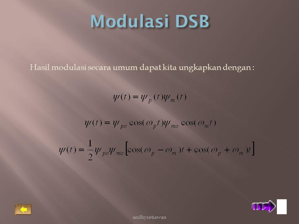 Operasi di atas disebut dengan mixing, hasilnya berupa dua komponen gelombang (side band), masing-masing berfrekuensi ω p + ω m dan ω p - ω m.