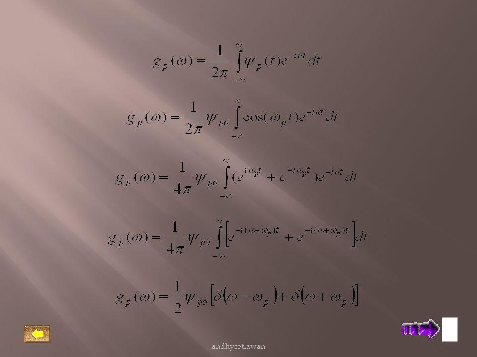 Untuk gelombang modulasi : andhysetiawan