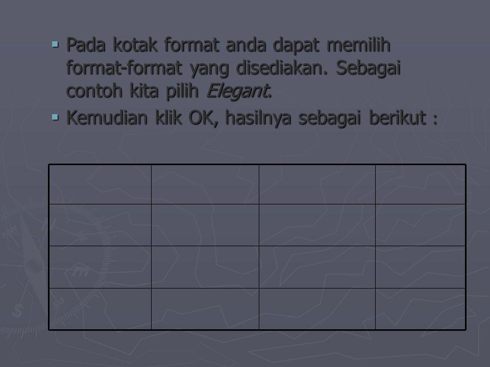  Pada kotak format anda dapat memilih format-format yang disediakan.