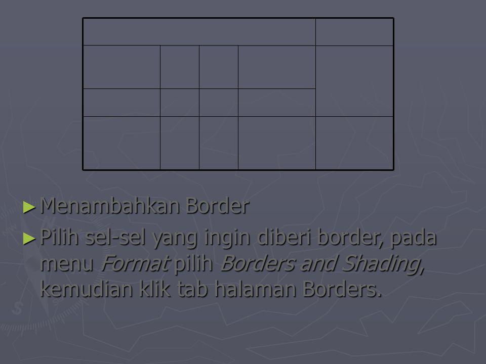 ► Menambahkan Border ► Pilih sel-sel yang ingin diberi border, pada menu Format pilih Borders and Shading, kemudian klik tab halaman Borders.