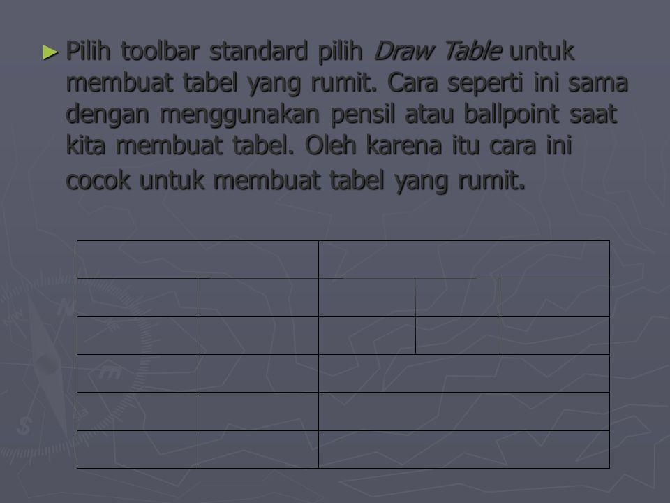 ► Memisahkan Sel ► Klik icon Draw Table yang terdapat pada menu Table atau pada icon Tables and Borders yang berada pada toolbar standard, sehingga pointer/ kursor berubah menjadi pena.