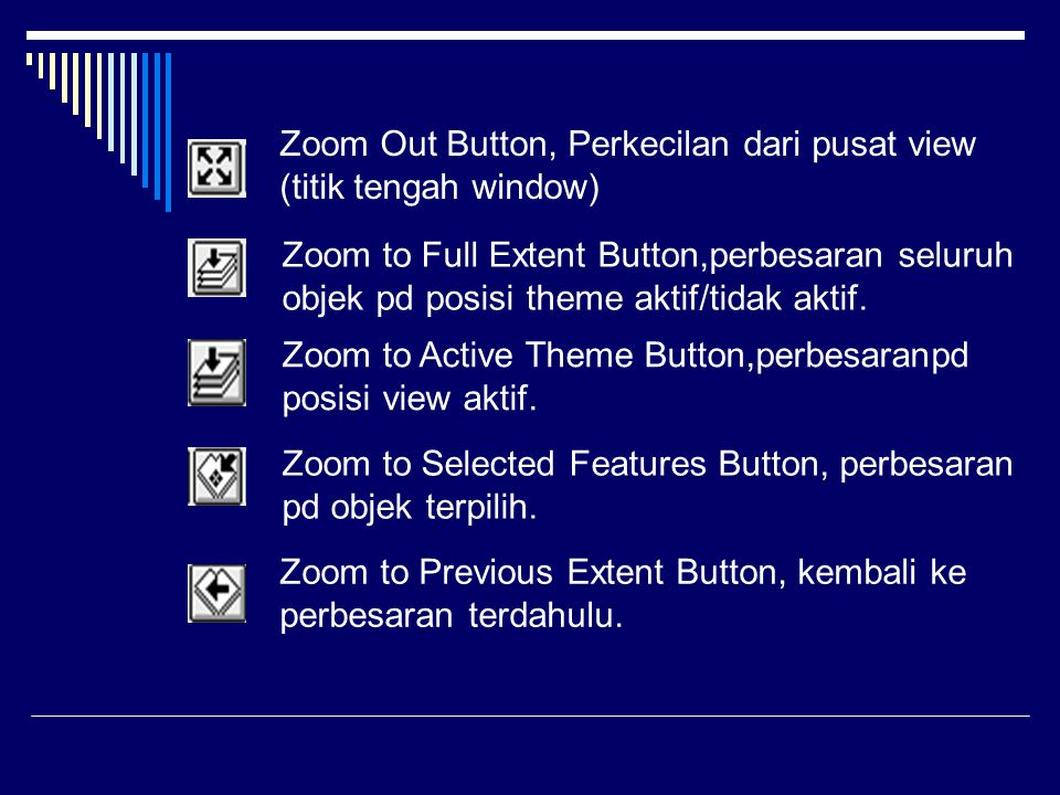 Zoom Out Button, Perkecilan dari pusat view (titik tengah window) Zoom to Full Extent Button,perbesaran seluruh objek pd posisi theme aktif/tidak aktif.
