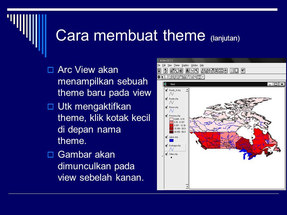 Cara membuat theme (lanjutan)  Arc View akan menampilkan sebuah theme baru pada view  Utk mengaktifkan theme, klik kotak kecil di depan nama theme.