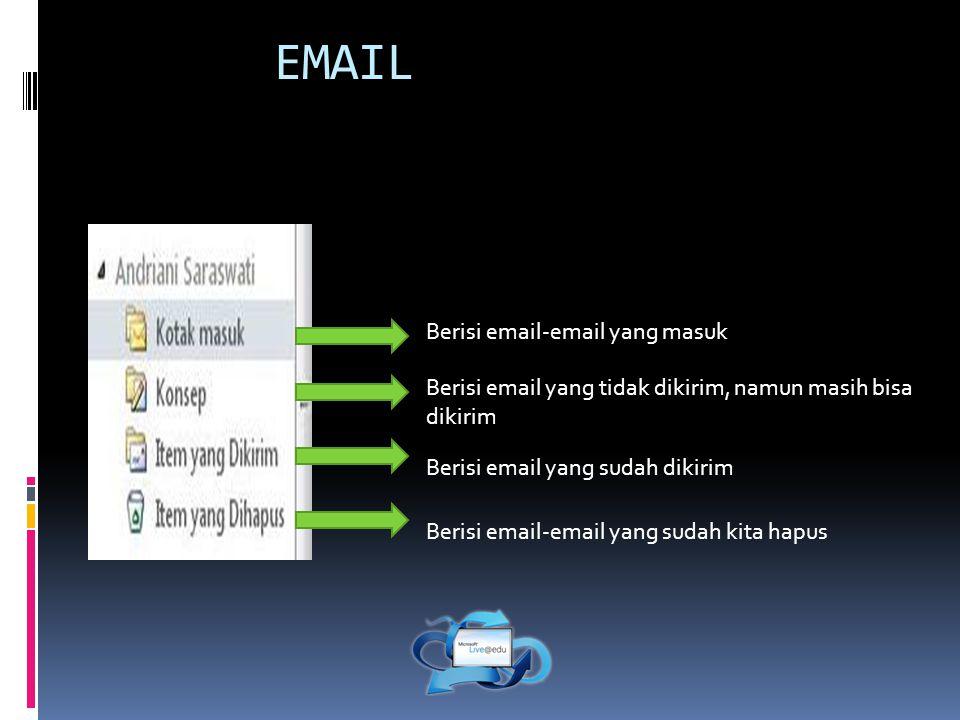 EMAIL Berisi email-email yang masuk Berisi email yang tidak dikirim, namun masih bisa dikirim Berisi email yang sudah dikirim Berisi email-email yang sudah kita hapus