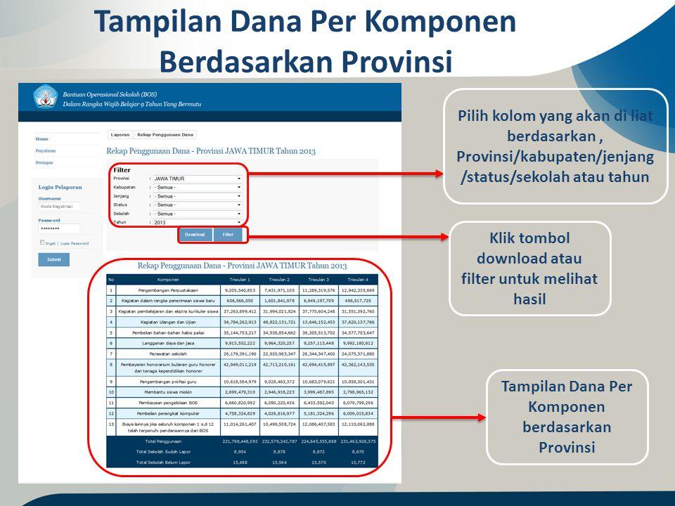 Tampilan Dana Per Komponen Berdasarkan Provinsi Tampilan Dana Per Komponen berdasarkan Provinsi Pilih kolom yang akan di liat berdasarkan, Provinsi/ka