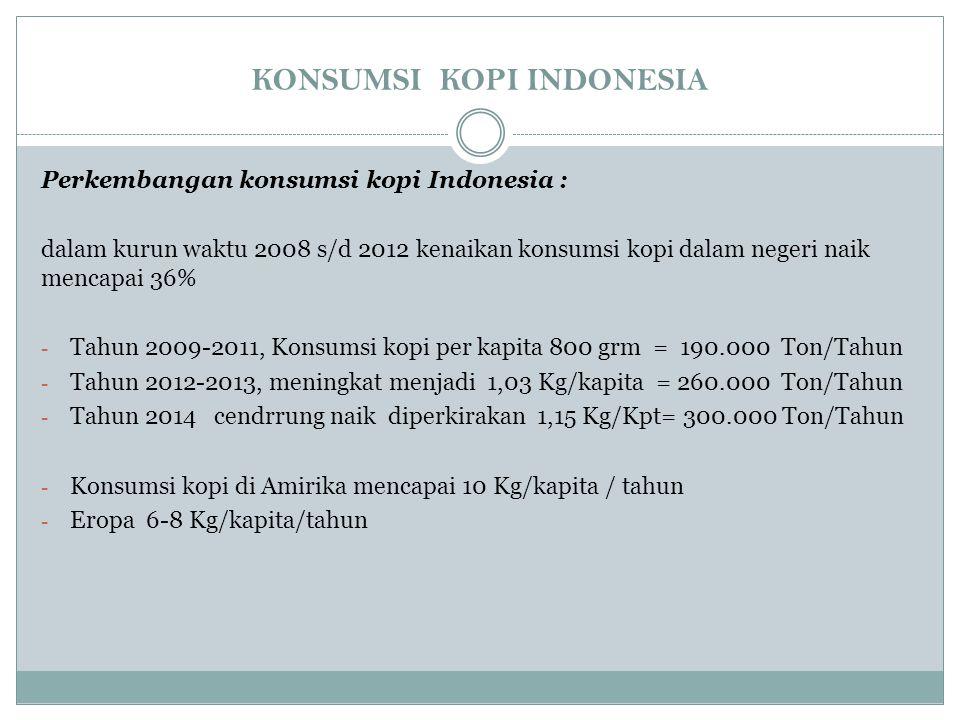 Perkembangan konsumsi kopi Indonesia : dalam kurun waktu 2008 s/d 2012 kenaikan konsumsi kopi dalam negeri naik mencapai 36% - Tahun 2009-2011, Konsumsi kopi per kapita 800 grm = 190.000 Ton/Tahun - Tahun 2012-2013, meningkat menjadi 1,03 Kg/kapita = 260.000 Ton/Tahun - Tahun 2014 cendrrung naik diperkirakan 1,15 Kg/Kpt= 300.000 Ton/Tahun - Konsumsi kopi di Amirika mencapai 10 Kg/kapita / tahun - Eropa 6-8 Kg/kapita/tahun KONSUMSI KOPI INDONESIA