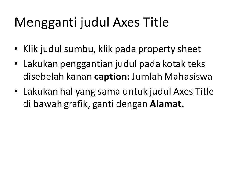 Mengganti judul Axes Title Klik judul sumbu, klik pada property sheet Lakukan penggantian judul pada kotak teks disebelah kanan caption: Jumlah Mahasi