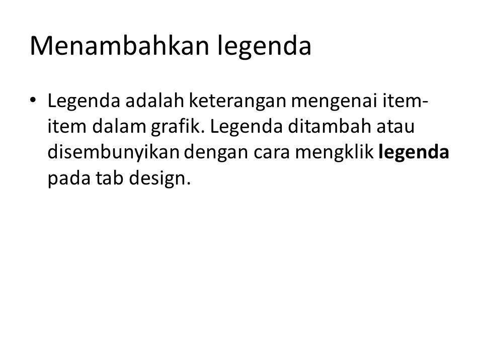Menambahkan legenda Legenda adalah keterangan mengenai item- item dalam grafik. Legenda ditambah atau disembunyikan dengan cara mengklik legenda pada